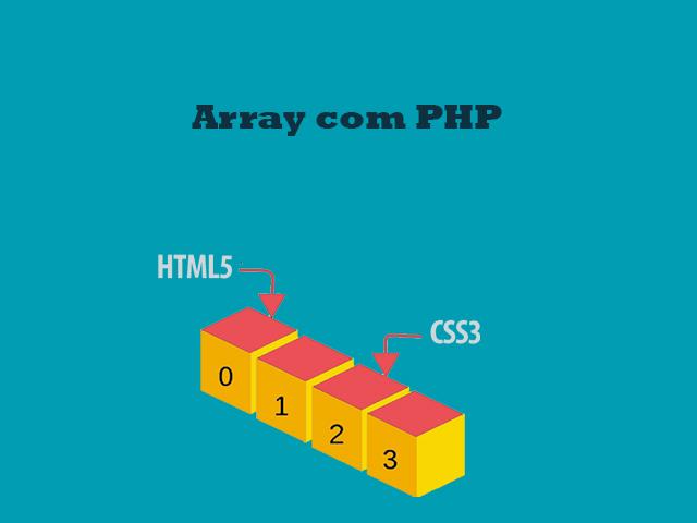 Como criar array com PHP